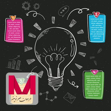 Light bulb infographic with elements in hand drawn style www.Modernera.ir  450x450 - طرح اینفوگرافیک لامپ